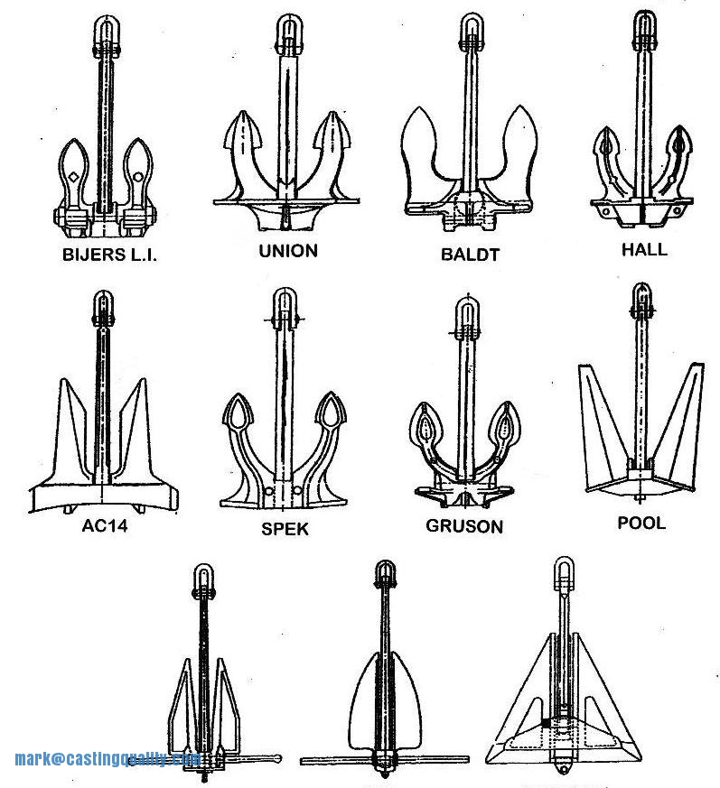Steel Anchors